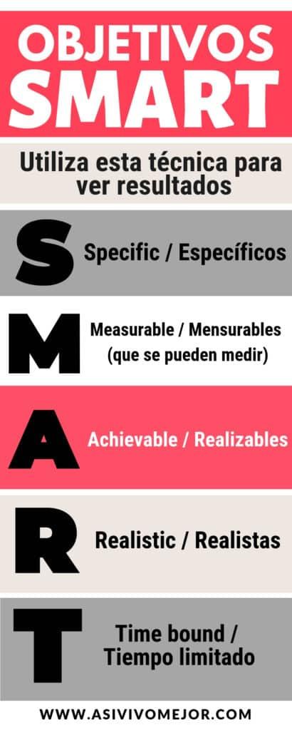 Qué son los objetivos SMART